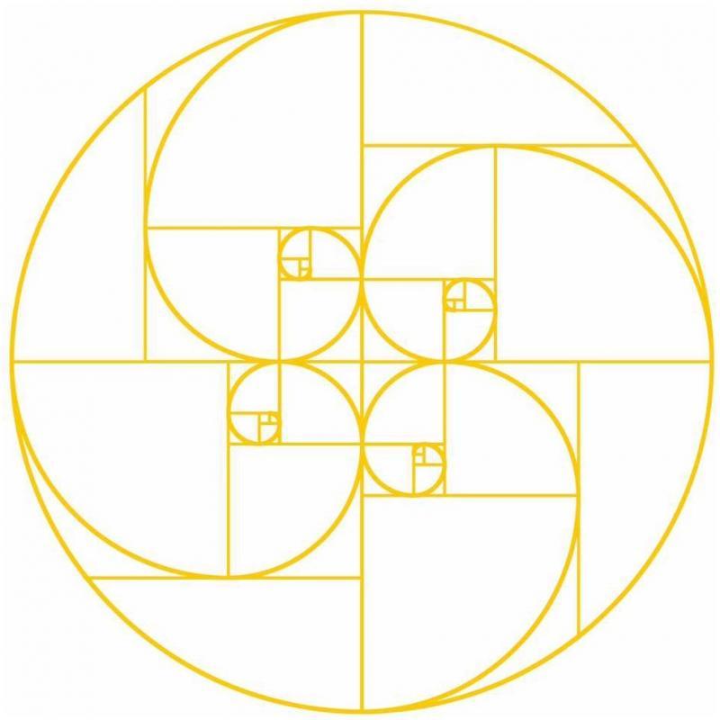 Golden Ratio Production & Organisation